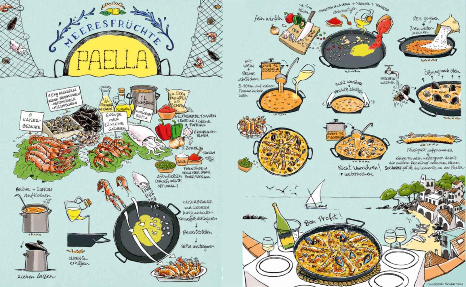 Meeresfrüchte Paella (Paella de Marisco)